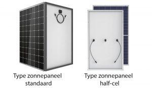 standaard en halfcel zonnepaneel
